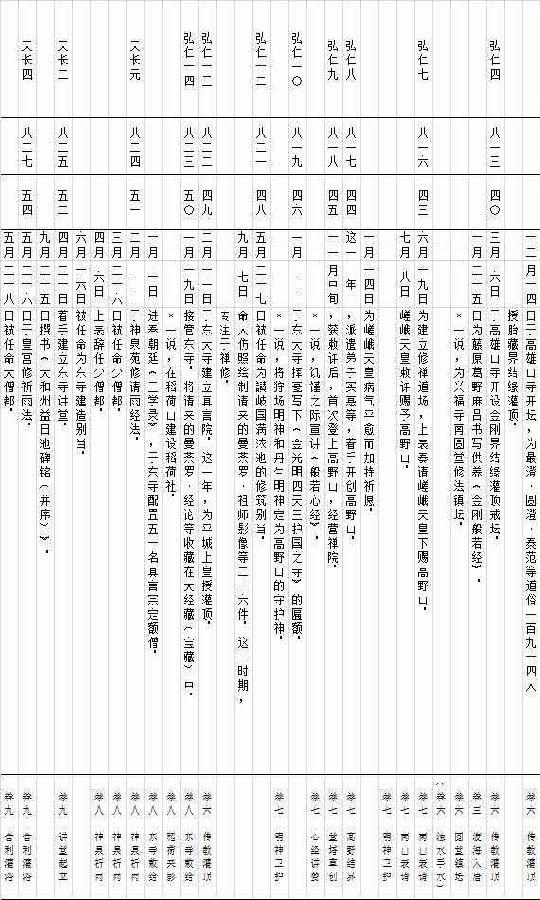 弘法大师年表-2.jpg